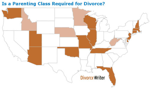 Divorce and Parenting Class Requirements